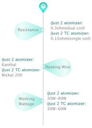 iJust 2 Atomizer
